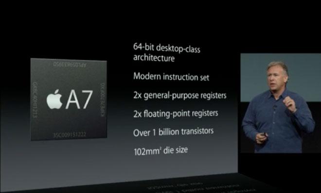 A7 processor in iPhone 5S